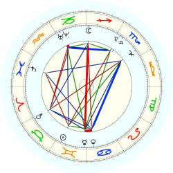Missing Child 45918 - natal chart (noon, no houses)
