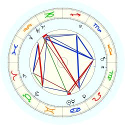 Missing Child 45920 - natal chart (noon, no houses)