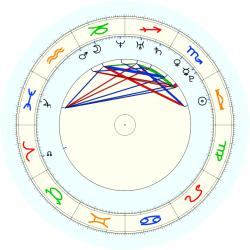 Missing Child 45926 - natal chart (noon, no houses)