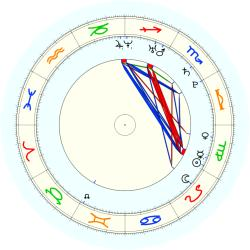 Missing Child 45930 - natal chart (noon, no houses)