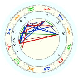 Missing Child 45932 - natal chart (noon, no houses)