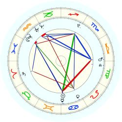 Missing Child 45939 - natal chart (noon, no houses)