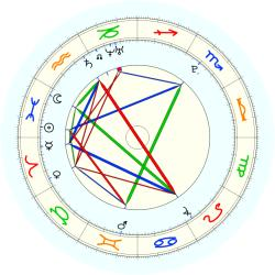 Missing Child 45943 - natal chart (noon, no houses)