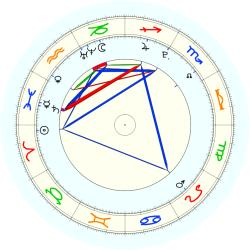 Missing Child 45967 - natal chart (noon, no houses)