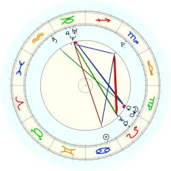 Missing Child 45968 - natal chart (noon, no houses)