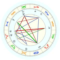 Missing Child 45973 - natal chart (noon, no houses)