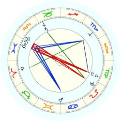 Missing Child 45975 - natal chart (noon, no houses)