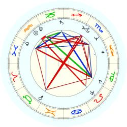 Missing Child 45976 - natal chart (noon, no houses)