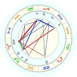 Missing Child 45977 - natal chart (noon, no houses)