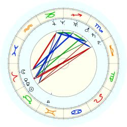 Missing Child 45978 - natal chart (noon, no houses)