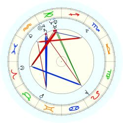 Missing Child 45979 - natal chart (noon, no houses)
