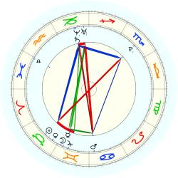 Missing Child 45985 - natal chart (noon, no houses)