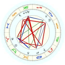 Missing Child 45988 - natal chart (noon, no houses)