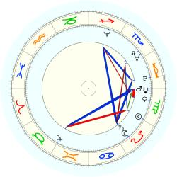 Missing Child 45990 - natal chart (noon, no houses)