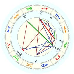 Missing Child 45993 - natal chart (noon, no houses)