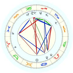 Missing Child 45995 - natal chart (noon, no houses)