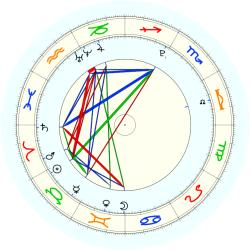 Missing Child 45996 - natal chart (noon, no houses)