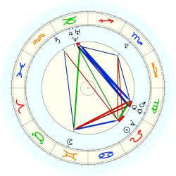 Missing Child 45998 - natal chart (noon, no houses)