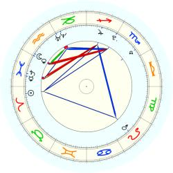Missing Child 46000 - natal chart (noon, no houses)