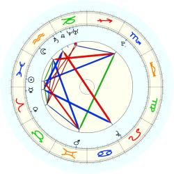 Missing Child 46001 - natal chart (noon, no houses)