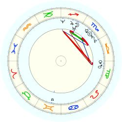 Missing Child 46002 - natal chart (noon, no houses)