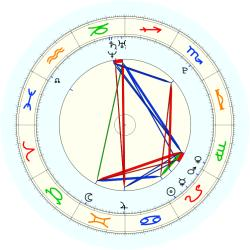 Missing Child 46003 - natal chart (noon, no houses)