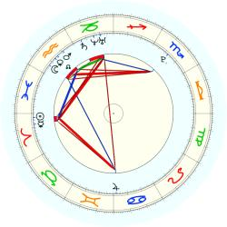 Missing Child 46017 - natal chart (noon, no houses)