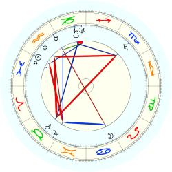 Missing Child 46018 - natal chart (noon, no houses)