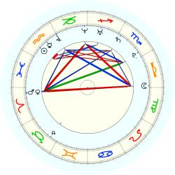 Missing Child 46030 - natal chart (noon, no houses)