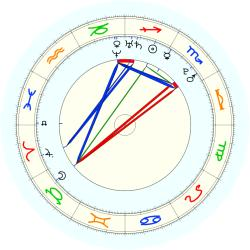 Missing Child 46031 - natal chart (noon, no houses)