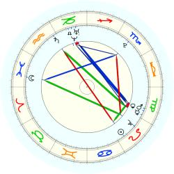 Missing Child 46038 - natal chart (noon, no houses)