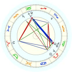 Missing Child 46040 - natal chart (noon, no houses)