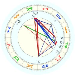 Missing Child 46044 - natal chart (noon, no houses)