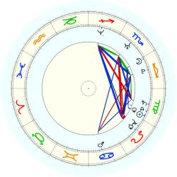 Missing Child 46047 - natal chart (noon, no houses)