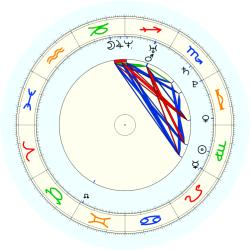 Missing Child 46070 - natal chart (noon, no houses)