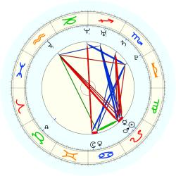 Missing Child 46071 - natal chart (noon, no houses)