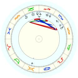 Missing Child 46072 - natal chart (noon, no houses)