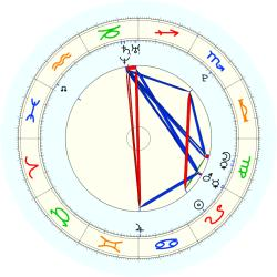 Missing Child 46073 - natal chart (noon, no houses)