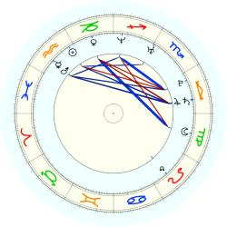 Missing Child 46079 - natal chart (noon, no houses)
