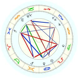 Missing Child 46106 - natal chart (noon, no houses)