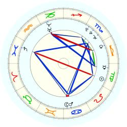Missing Child 46107 - natal chart (noon, no houses)