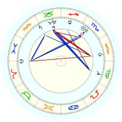 Missing Child 46108 - natal chart (noon, no houses)