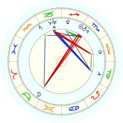 Missing Child 46109 - natal chart (noon, no houses)