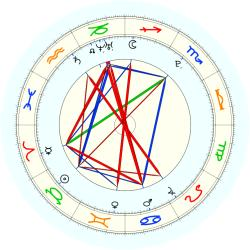 Missing Child 46111 - natal chart (noon, no houses)