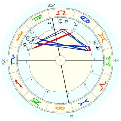 Laurence Michael Foley - natal chart (Placidus)