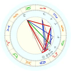 Rick Douglas Husband - natal chart (noon, no houses)