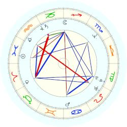 Laurel B. Clark - natal chart (noon, no houses)
