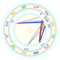 Drue Jennings - natal chart (noon, no houses)