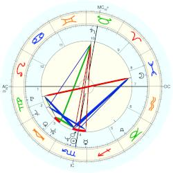 King of England Edward V - natal chart (Placidus)