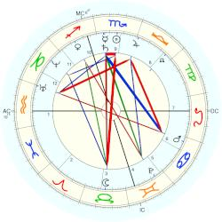 King of Spain Carlos II - natal chart (Placidus)